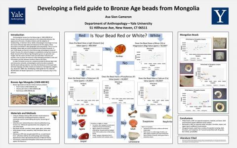 Developing a field guide to Bronze Age beads from Mongolia