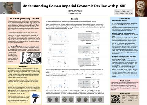 Understanding Roman imperial economic decline with pXRF