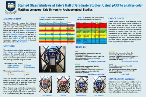 Stained glass windows at Yale's Hall of Graduate Studies