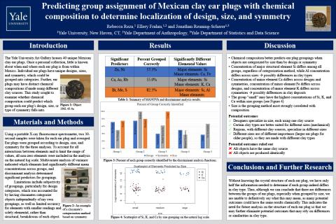 Predicting group assignment of Mexican clay ear plugs
